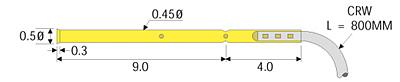 receptor1