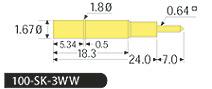 receptor7