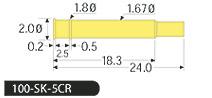 receptor9
